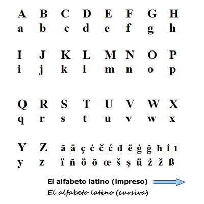 Opiniones de alfabeto latino for Como se escribe beta