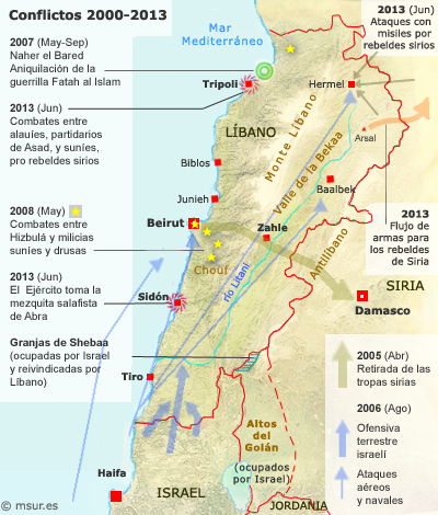 libano-2000-2013