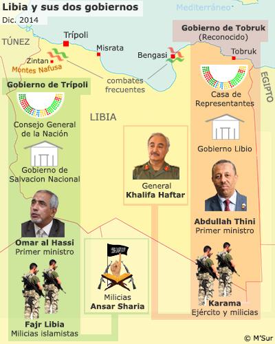 Los dos gobiernos de Libia | © MSur