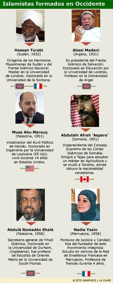 islamistas-occidente-400
