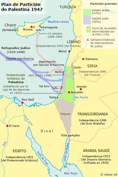 israel-region
