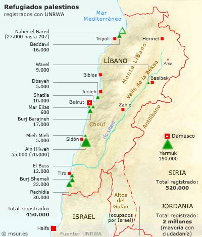libano-refugiados
