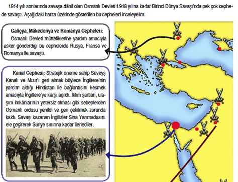 La I Guerra Mundial en un libro de texto turco