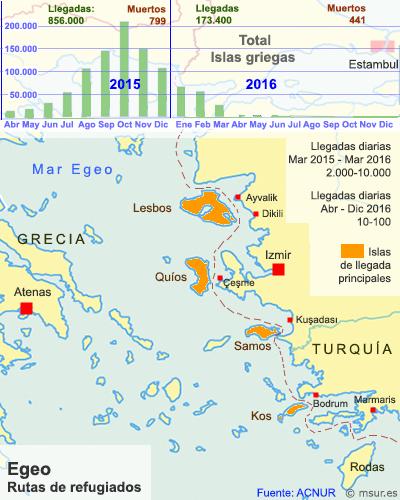 egeo-refugiados